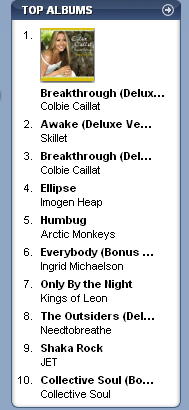 Imogen Heap Ellipse #4 on iTunes